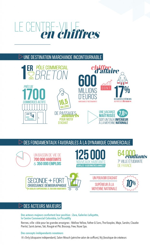 infographie_plancommerceCV_entiere